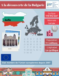 monnaie bulgare euro 2017